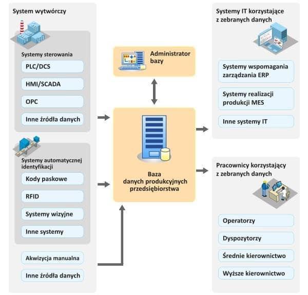 Archiwizacja-danych_vix.com_.pl_pdf