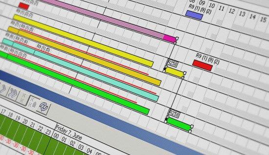 Zaawansowane harmonogramowanie produkcji